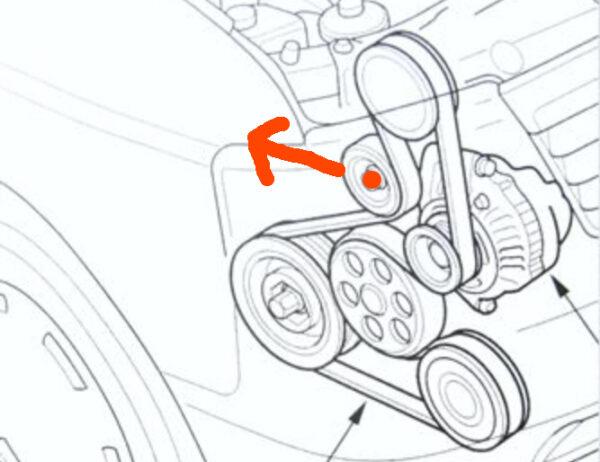 ステップワゴン RG DIY ベルト交換